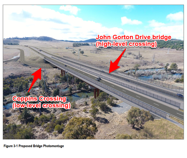 John Gorton Drive bridge, Molonglo Valley, Canberra. source: John Gorton Drive 3C Extension (JGD3C) 211 EIS Exemption Application, 27 September 2019