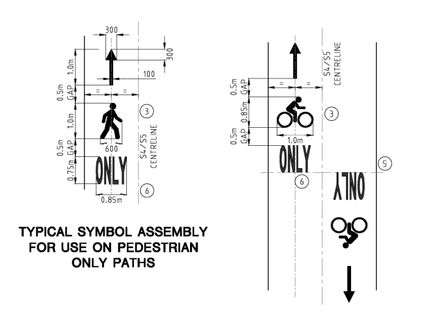 Pedestrian ONLY and Bicycles ONLY path marking. Source Active Travel Infrastructure Practitioner Tool (ATIPT), ACTSD 3500 Series Related to Active travel 181220