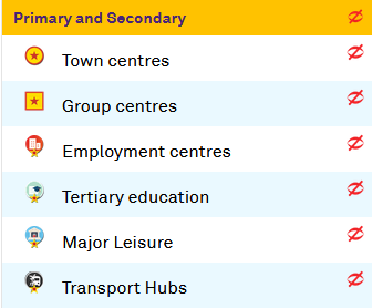 Town and group centres, Active Travel Infrastructure Practitioner Tool