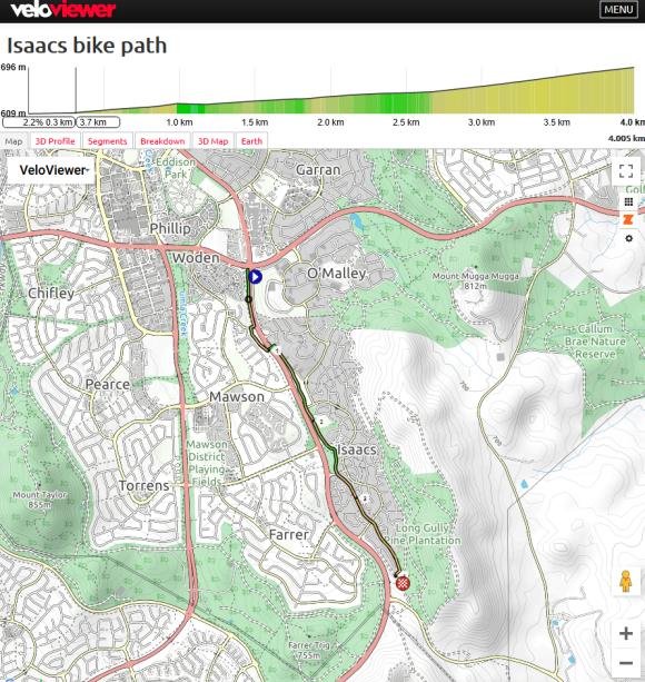 Isaacs bike path map. Gradient analysis VeloViewer and Strava. Map data © OpenStreetMap contributors