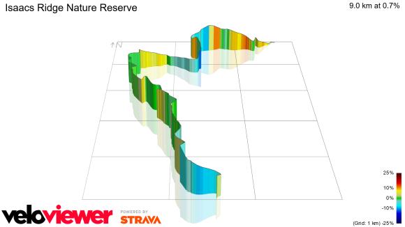 Isaacs Ridge Nature Reserve VeloViewer 3D map. Graphic VeloViewer and Strava