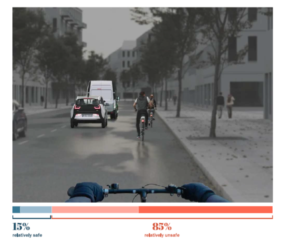 Without bike lanes. Berlin safe street survey