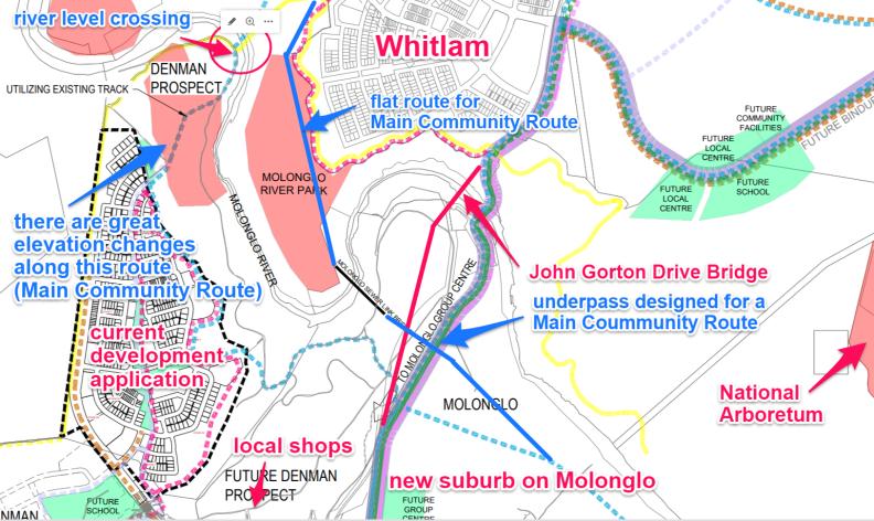 Molonglo Valley around John Gorton Drive Bridge showing Main Community Routes