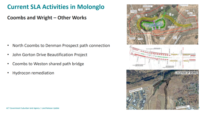Other SLA Activities in Molonglo. ACT Government Suburban Land Agency presentation, Molonglo Valley Community Forum, 18 March 2021