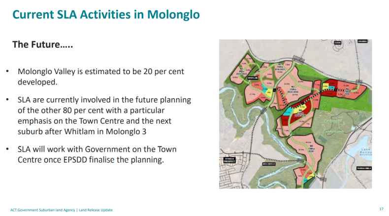 Progress report, Molonglo Valley. ACT Government Suburban Land Agency presentation, Molonglo Valley Community Forum, 18 March 2021
