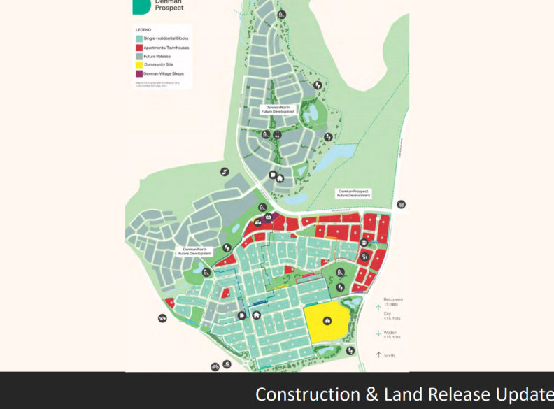 Construction and Land Release Update, Capital Estate Developments. Molonglo Valley Community Forum, 18 March 2021