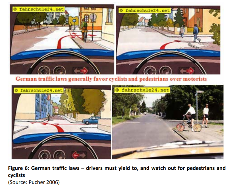 German traffic laws – drivers must yield to, and watch out for pedestrians and cyclists