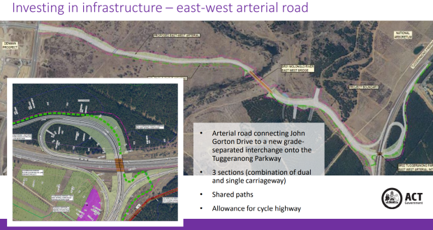 TCCS presentation 22 April 2021 east-west arterial road