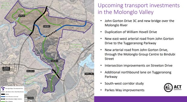 TCCS presentation 22 April 2021 upcoming transport investments