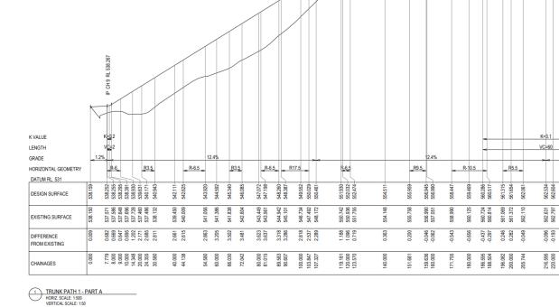 Tender SL200309, Project Whitlam Stage 2D 17-1289, File 17-1289 2D-L501 LANDSCAPE AND SETOUT