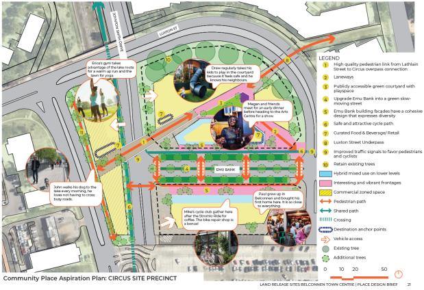 Circus site precinct, Belconnen Town Centre Place Design Brief