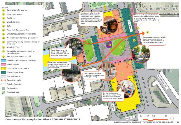 Lathlwin Street precinct, Belconnen Town Centre Place Design Brief