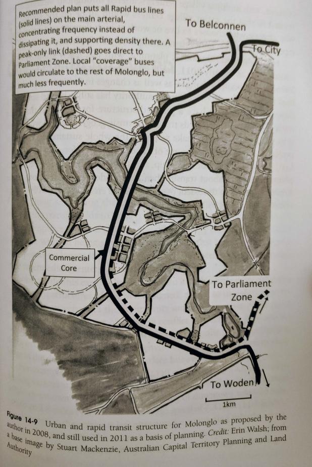 Molonglo: A case study in transit-friendly suburban structure, Human Transit, Jarrett Walker (2011), page 203