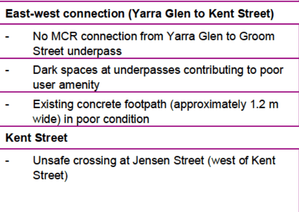 FOI-20-013-Walking and Cycling feasibility and options report AECOM 2014, 18 June 2014, 16. part 3