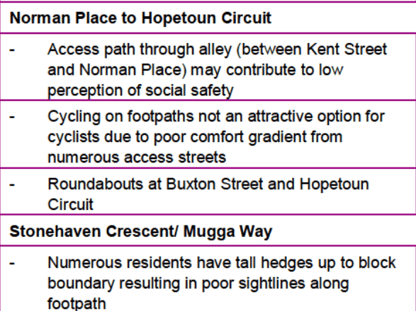 FOI-20-013-Walking and Cycling feasibility and options report AECOM 2014, 18 June 2014, 16. part 4