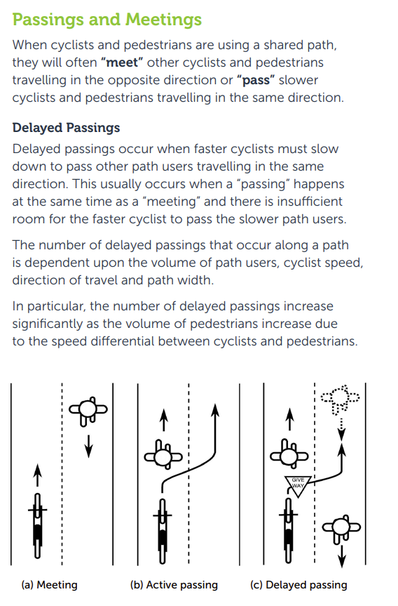 passing and meetings, VicRoads Cycle Notes 21, Widths of Off-Road Shared Use Paths