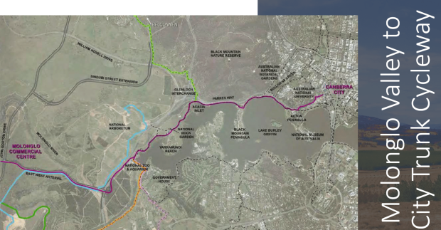 Molonglo Valley to City Trunk Cycleway