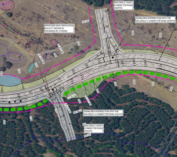 Figure 7.19 Southern Collector East West Arterial lane configuration, WSP, Outcomes Report, Molonglo 3 East Planning and Infrastructure Study, March 2021, 92
