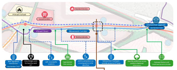 Stage 3 Bindubi Street Extension, WSP, Outcomes Report, Molonglo 3 East Planning and Infrastructure Study, March 2021, 56