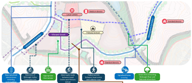 Stage 5, WSP, Outcomes Report, Molonglo 3 East Planning and Infrastructure Study, March 2021, 59